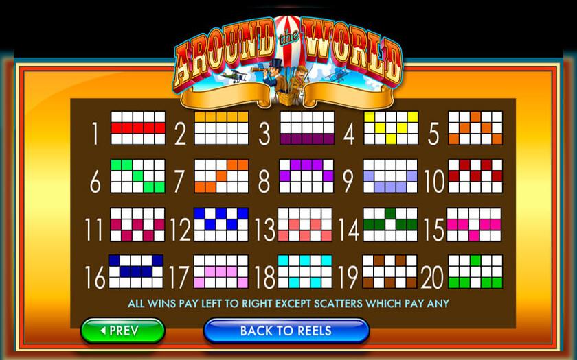 Испытайте игровой автомат Around The World в казино-клубе.